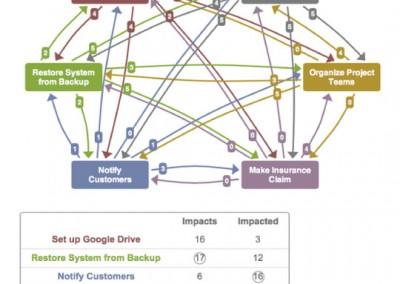 crisis_bucket_map