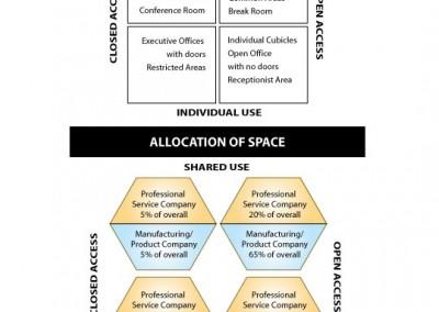 description_of_space